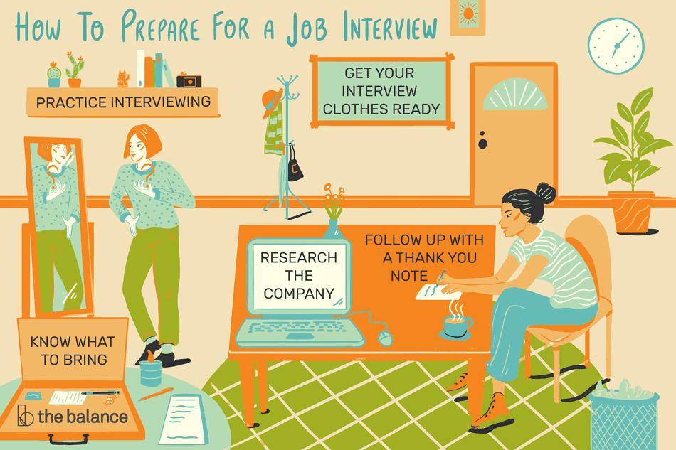 Những việc cần chuẩn bị trước buổi phỏng vấn